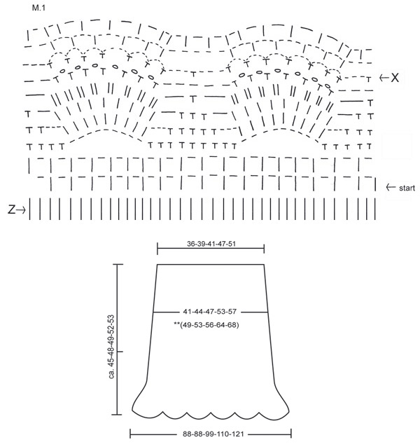 схема юбки крючком