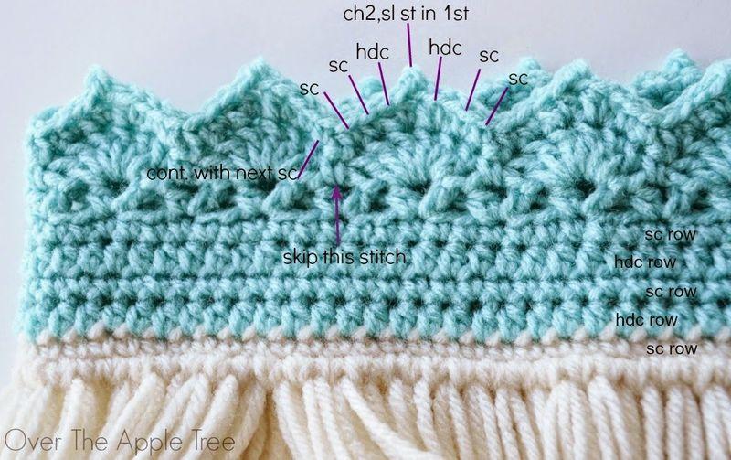 Шапка парик крючком-схема плетения ракушки