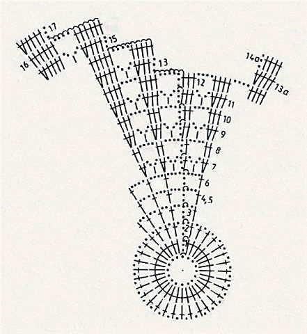Вяжем крючком салфетки по схемам